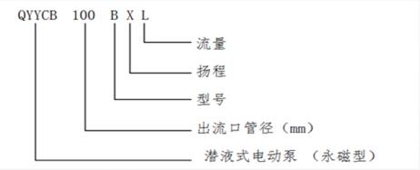 电动潜火狐体育官网下载